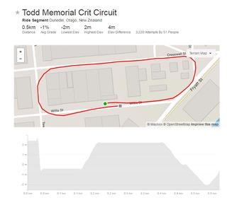 todd-memorial-criterium-route